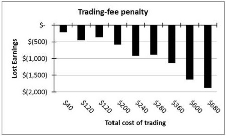 chart1_penalty